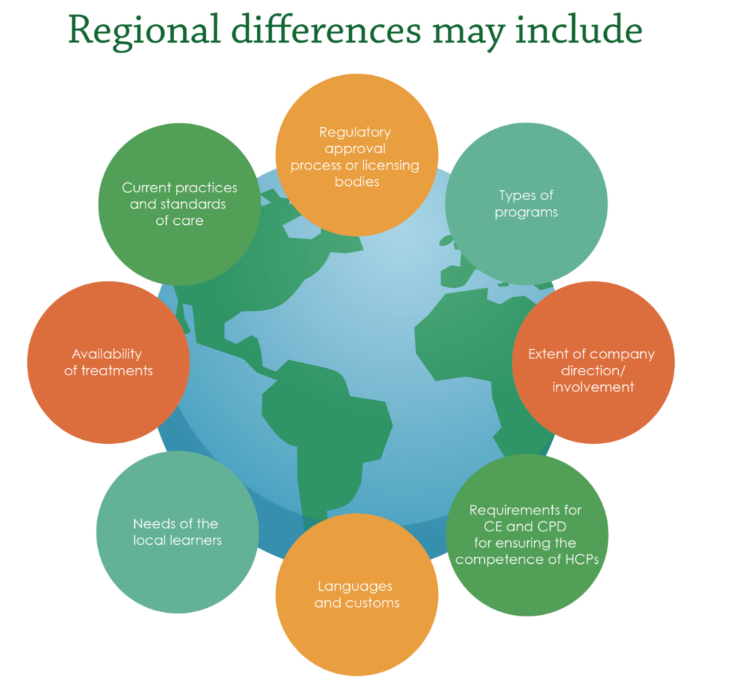 Regional Differences Medical Education