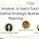 SWOT Analysis LinkedIn