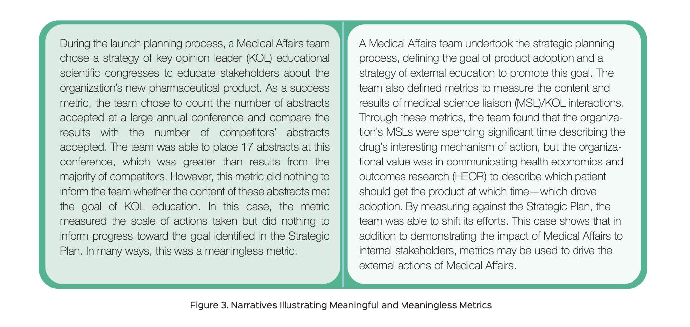 Examples meaningful metrics