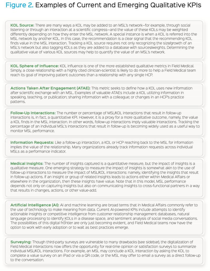 Qualitative Field Medical KPIs